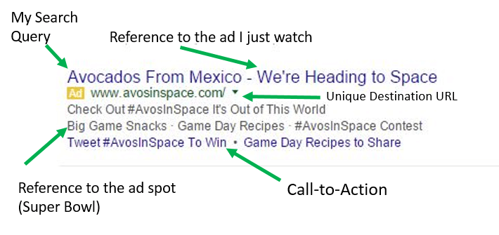 paid-search-super-bowl-example