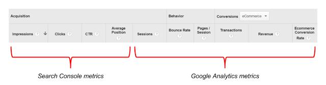 search-console-metrics-ga