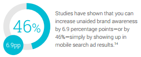 Mobile Visibility Considerations