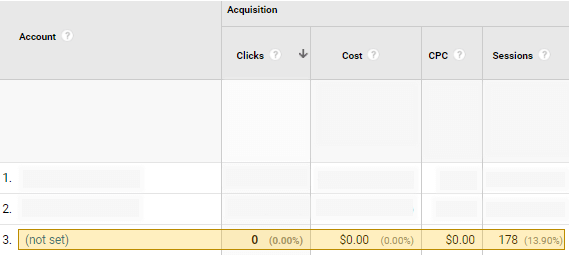 Google Analytics Report Without AdWords Account Linking