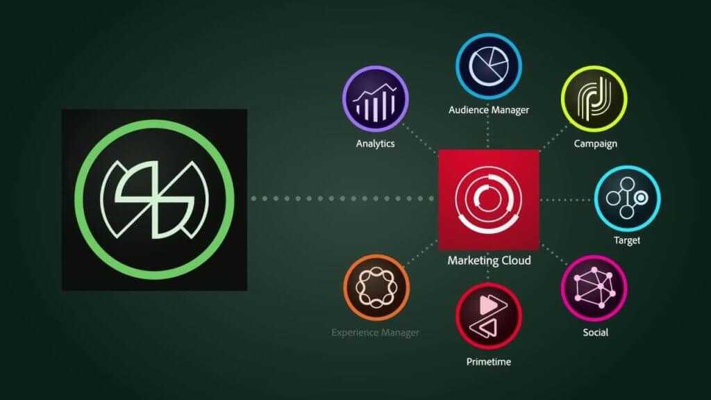 Adobe Media Optimizer Graphic